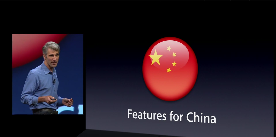 App Localization Services for China