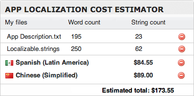 iPhone App Localization Cost Calculator